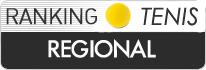 Ranking Regional